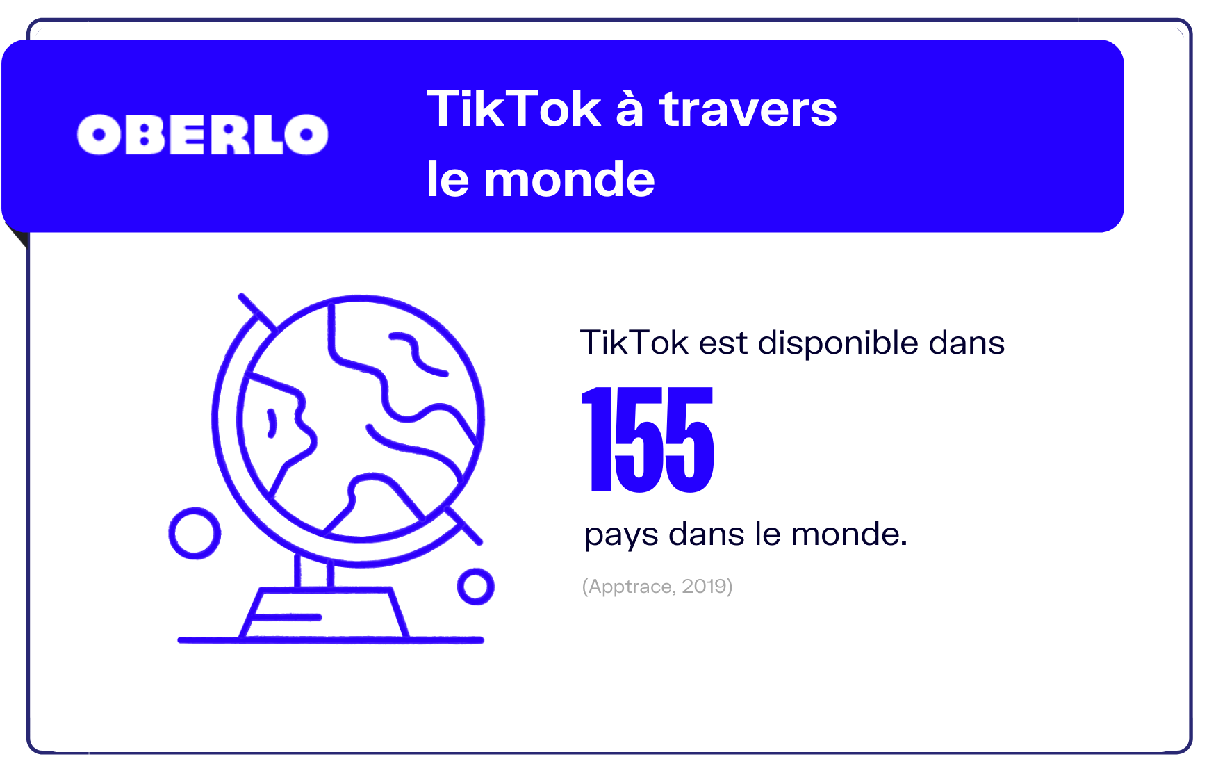 application tiktok nombre pays