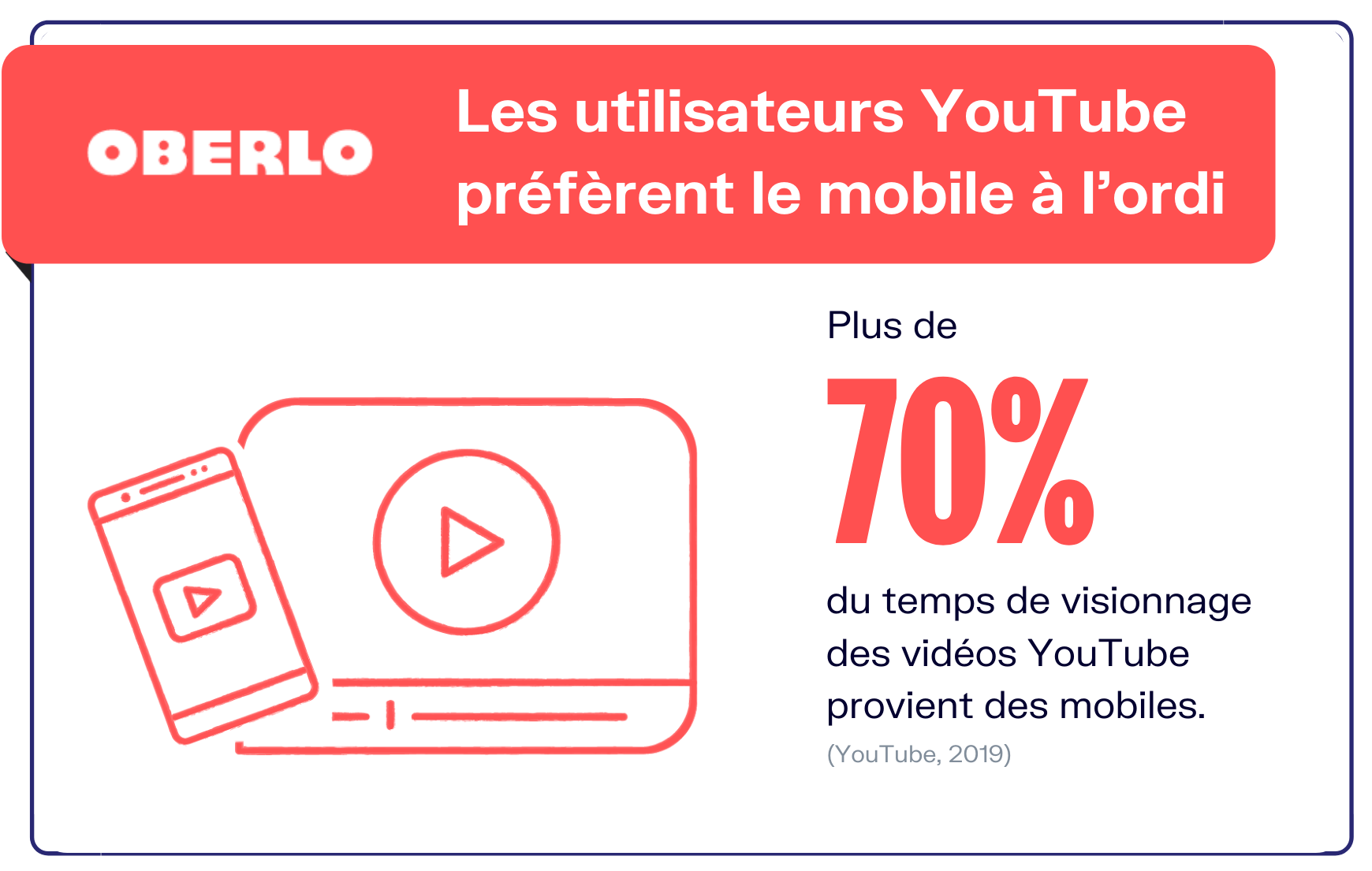 statistiques youtube mobile