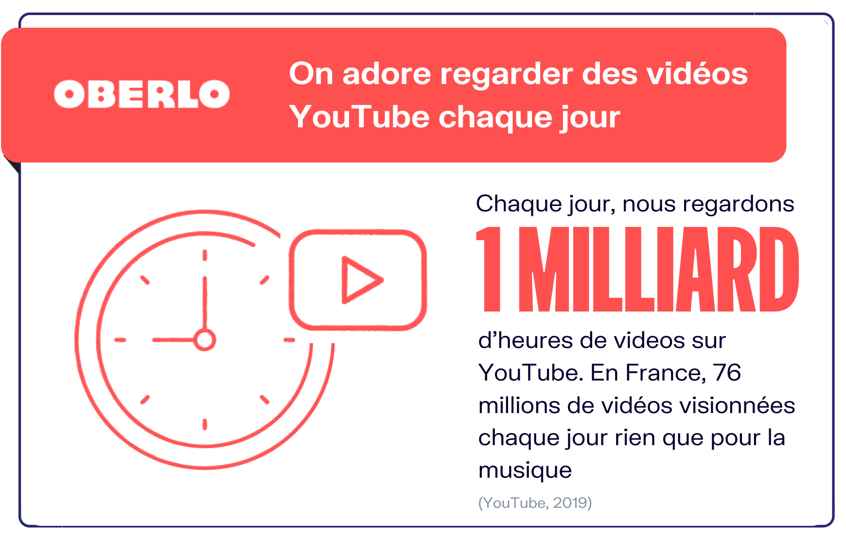 youtube statistiques ventes