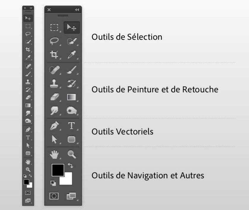 barre outils photoshop
