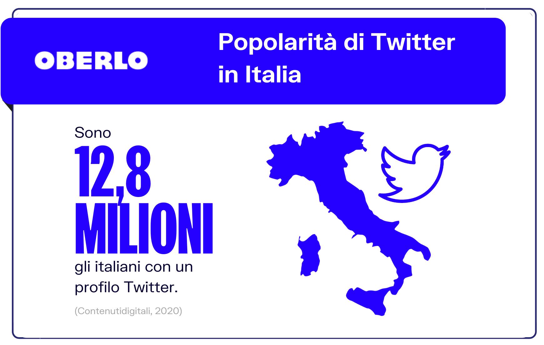 statistiche twitter in Italia