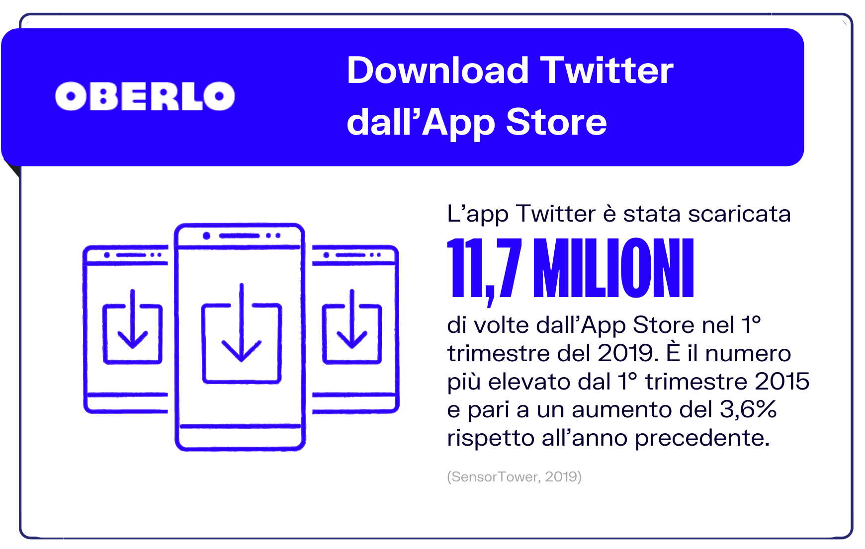 download twitter da app store