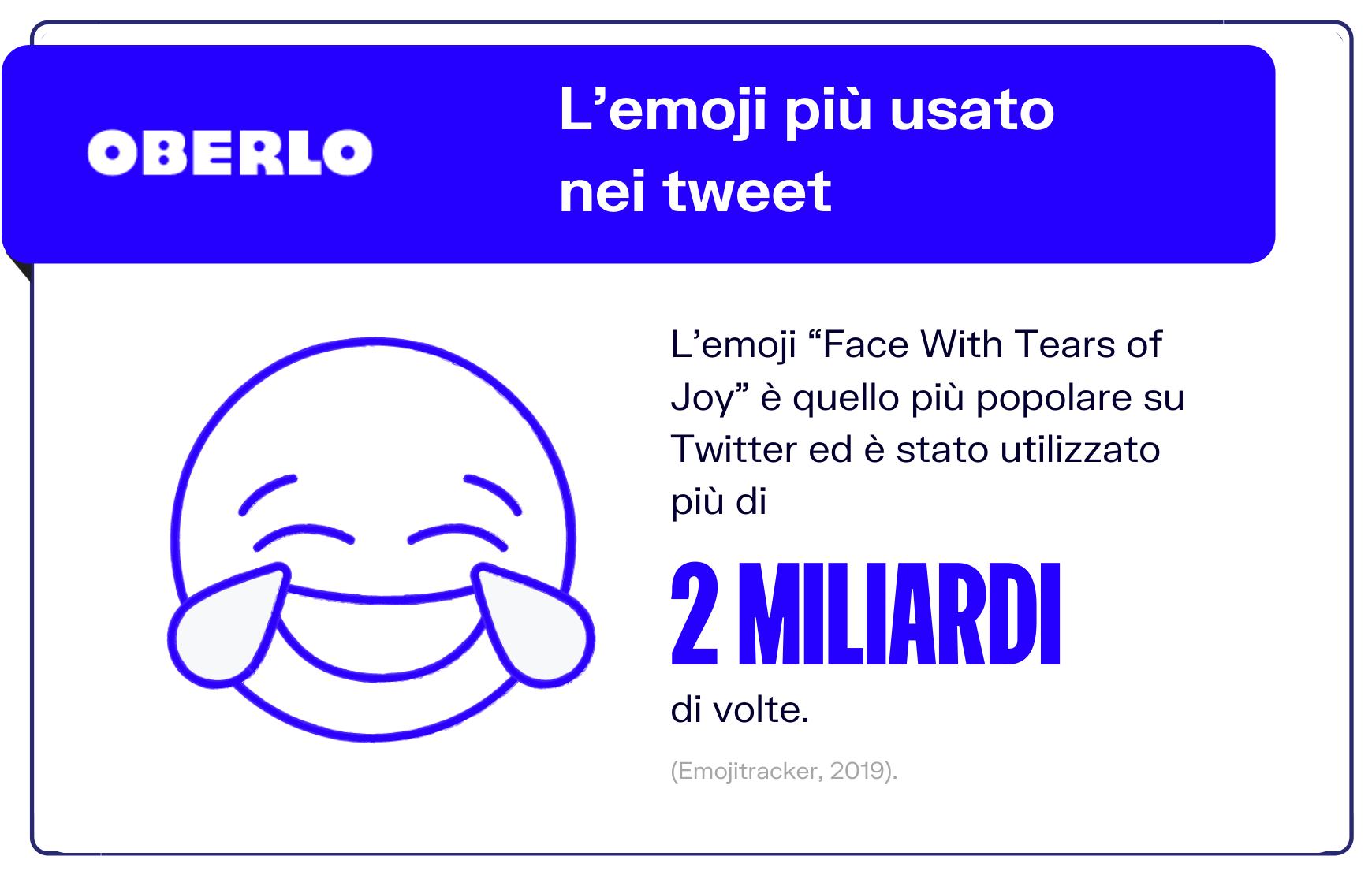 Emoji più usata su twitter