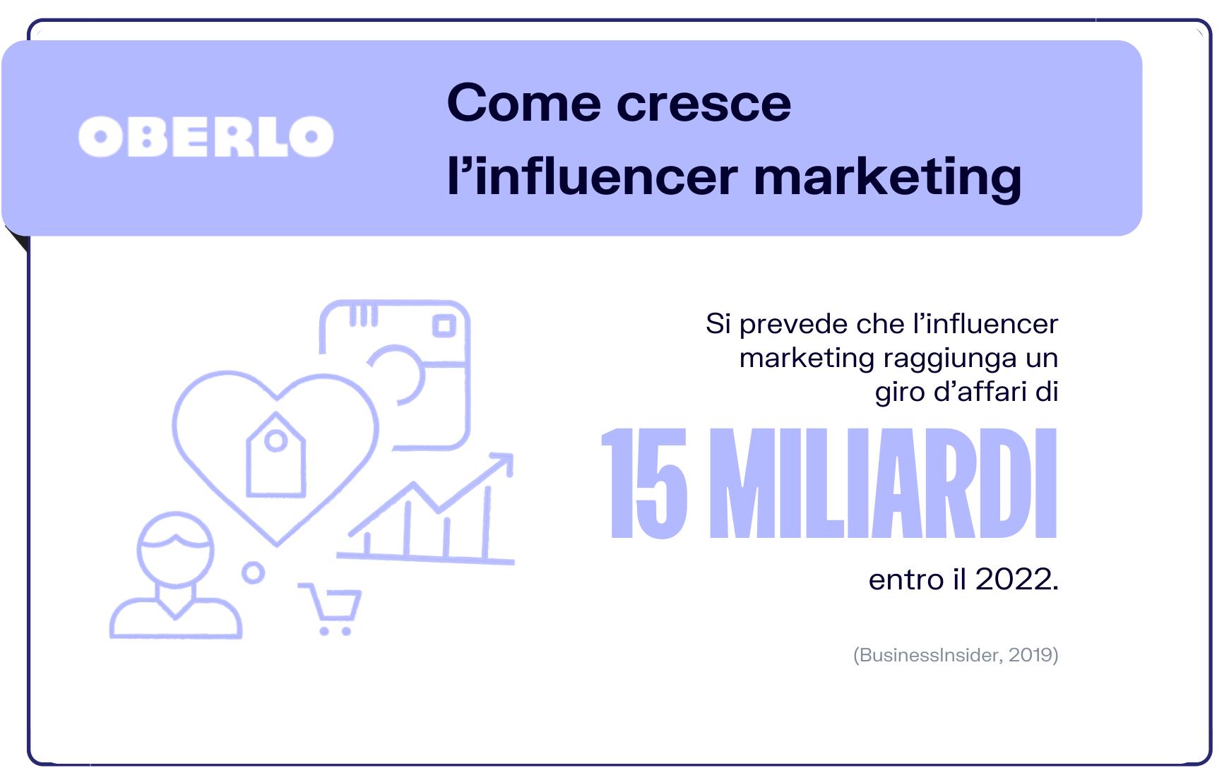 influencer-marketing-statistiche