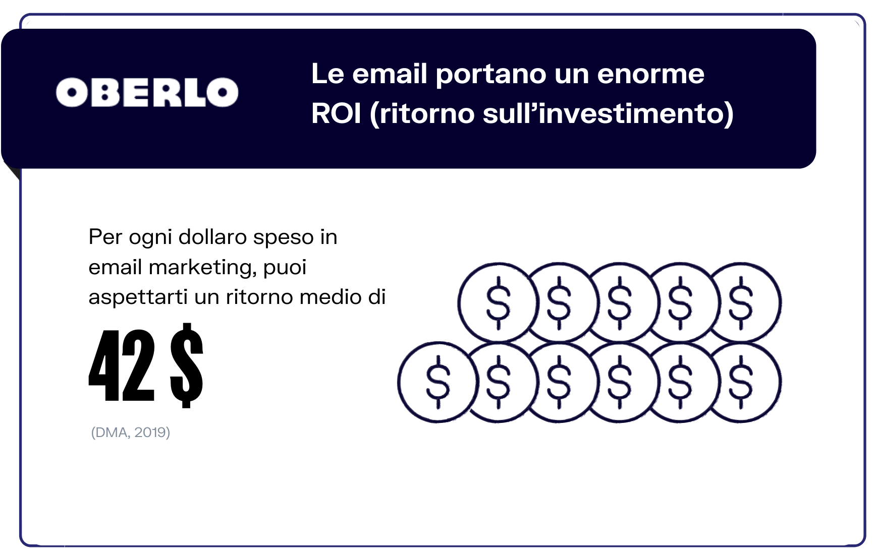 statistiche email marketing roi