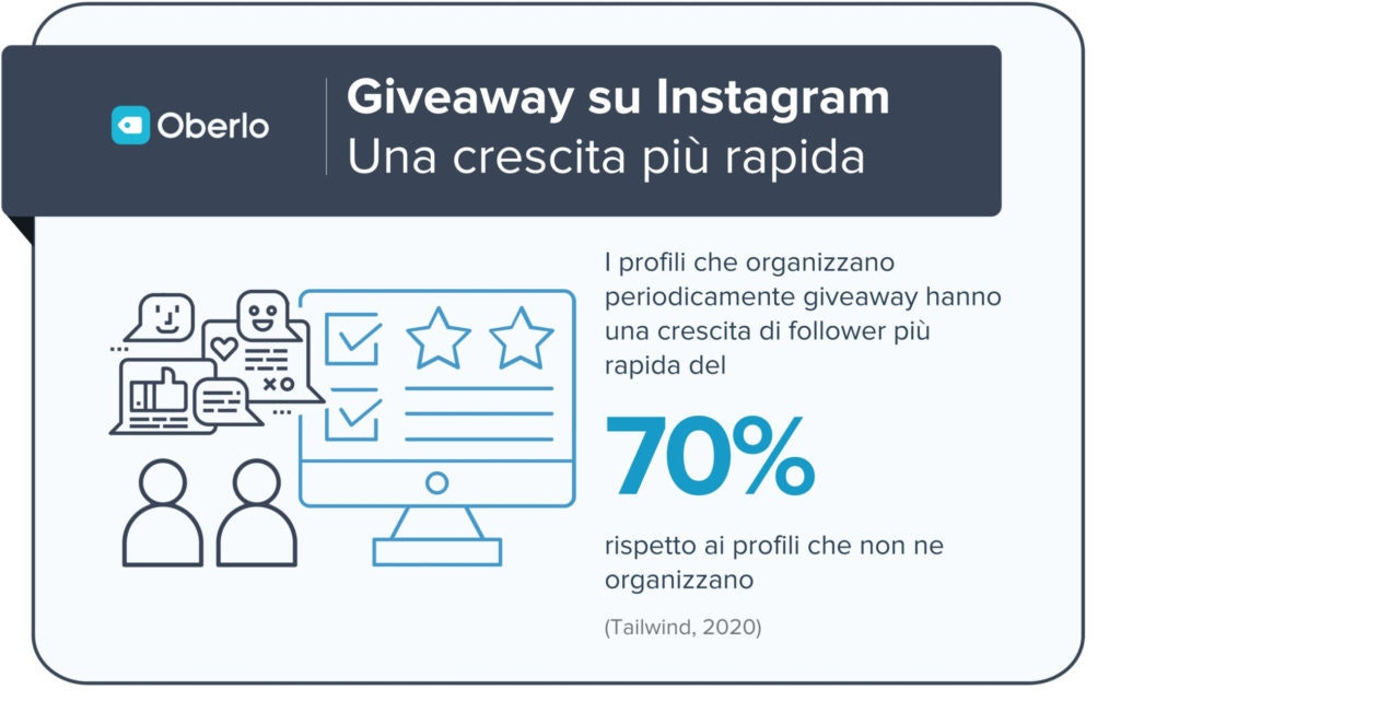 Giveaway su instagram - come farsi seguire su Instagram