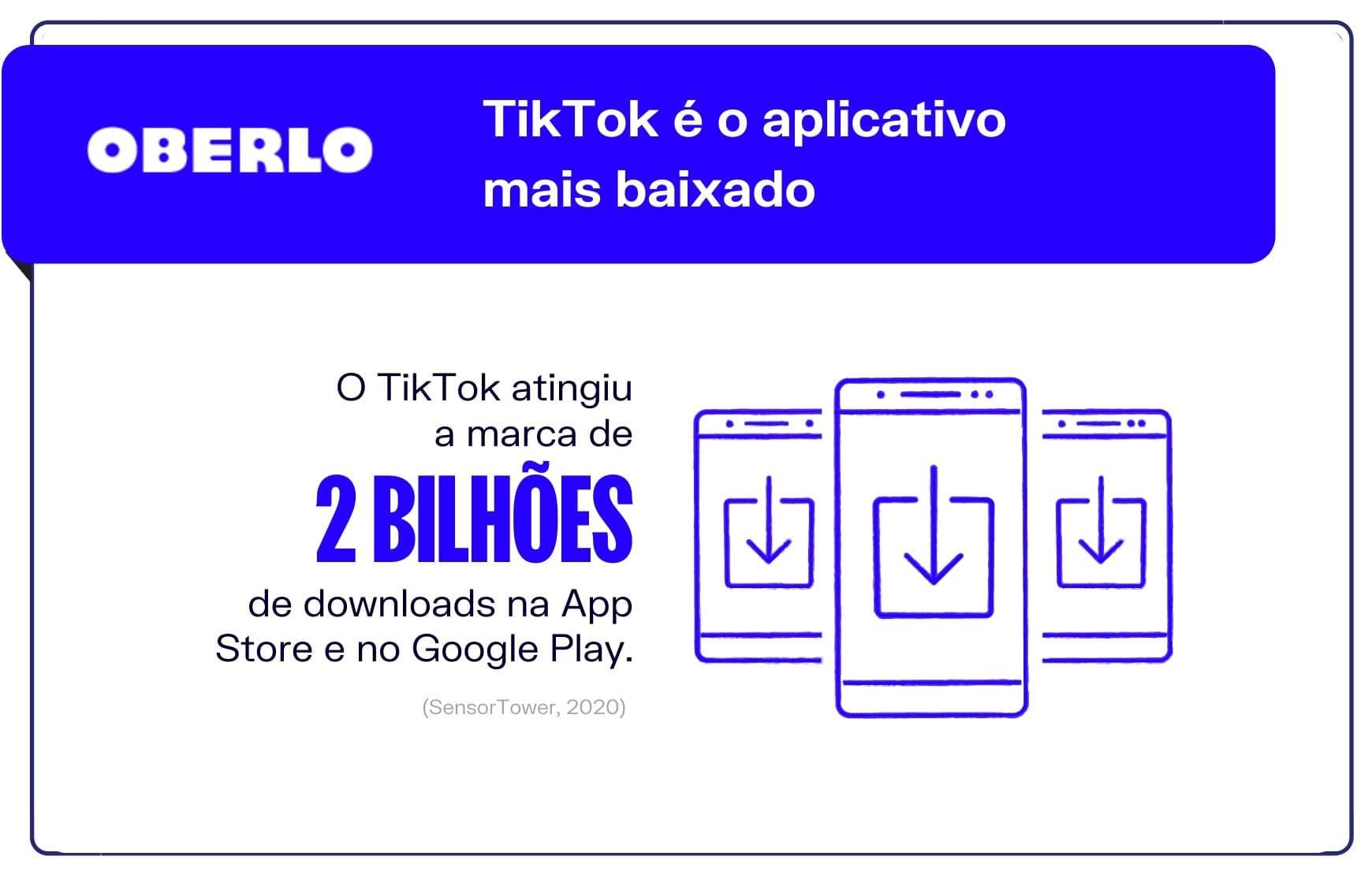 TikTok é o aplicativo mais baixado