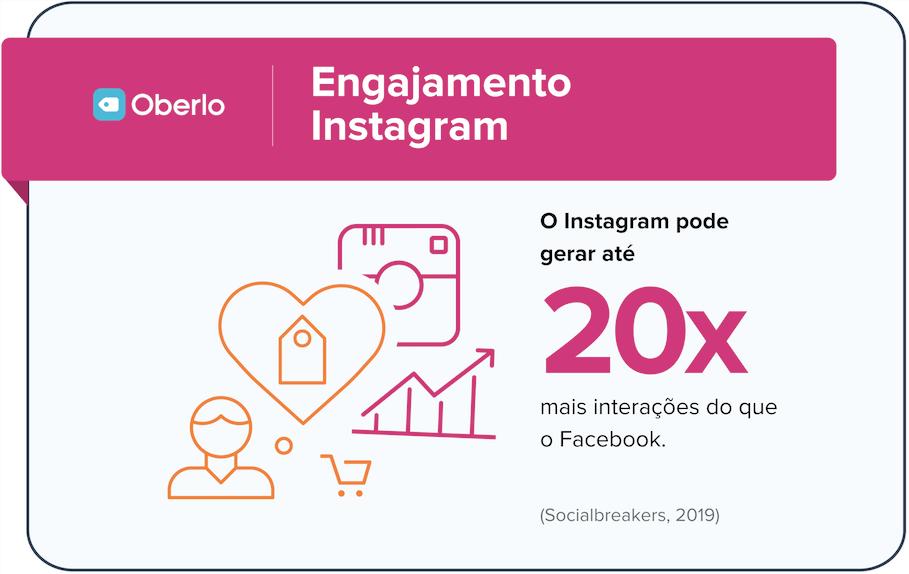 Instagram engajamento