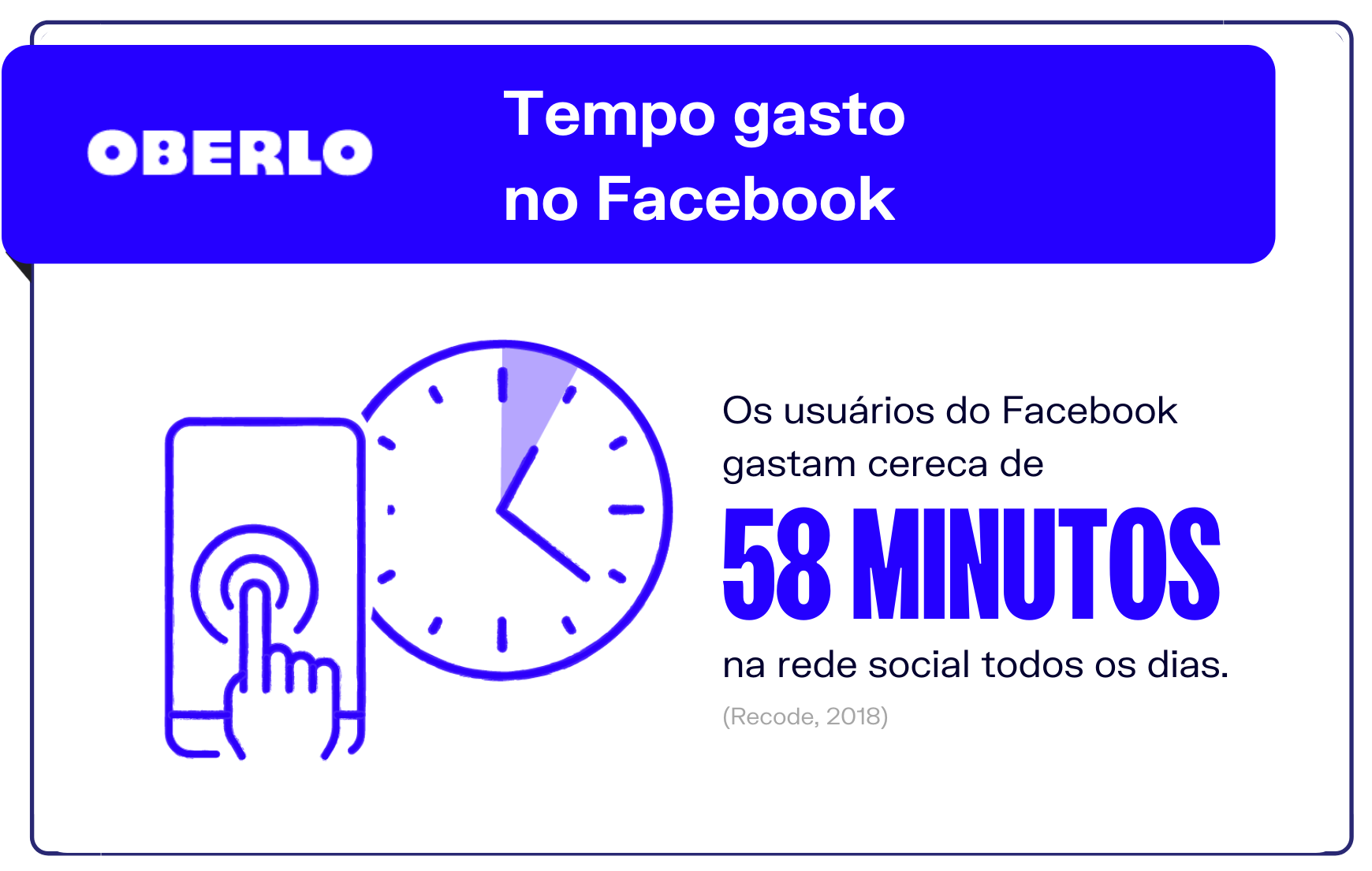 Dados Facebook: Tempo gasto no Facebook