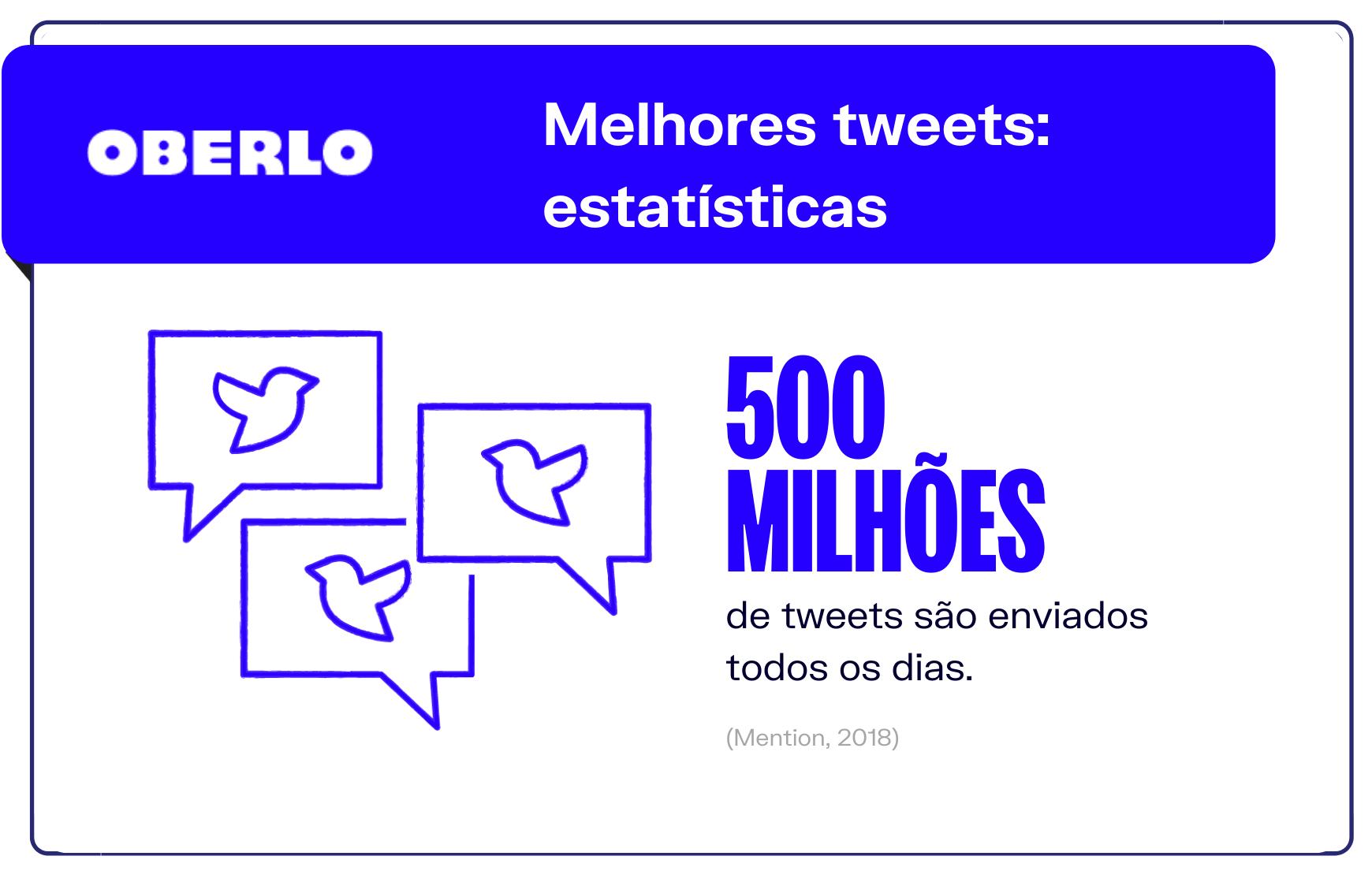 Melhores tweets: estatísticas Twitter