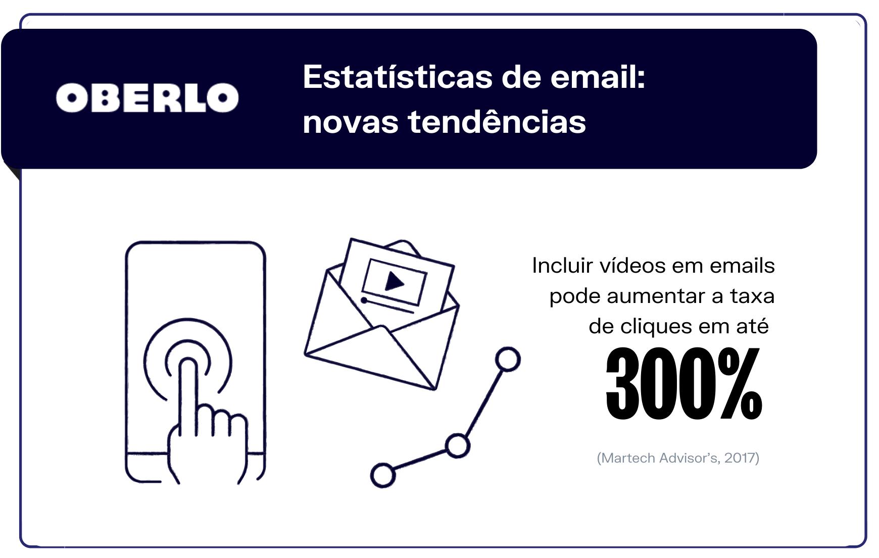 Estatísticas de email: novas tendências