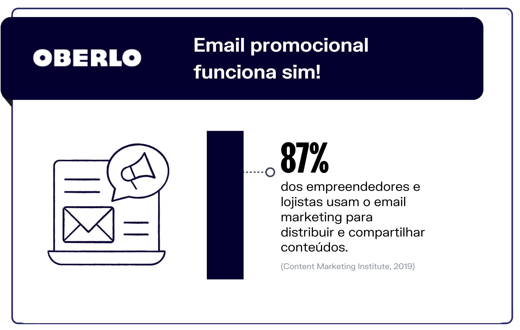 Como saber se o email foi lido - Estatísticas de email marketing: email promocional funciona sim!