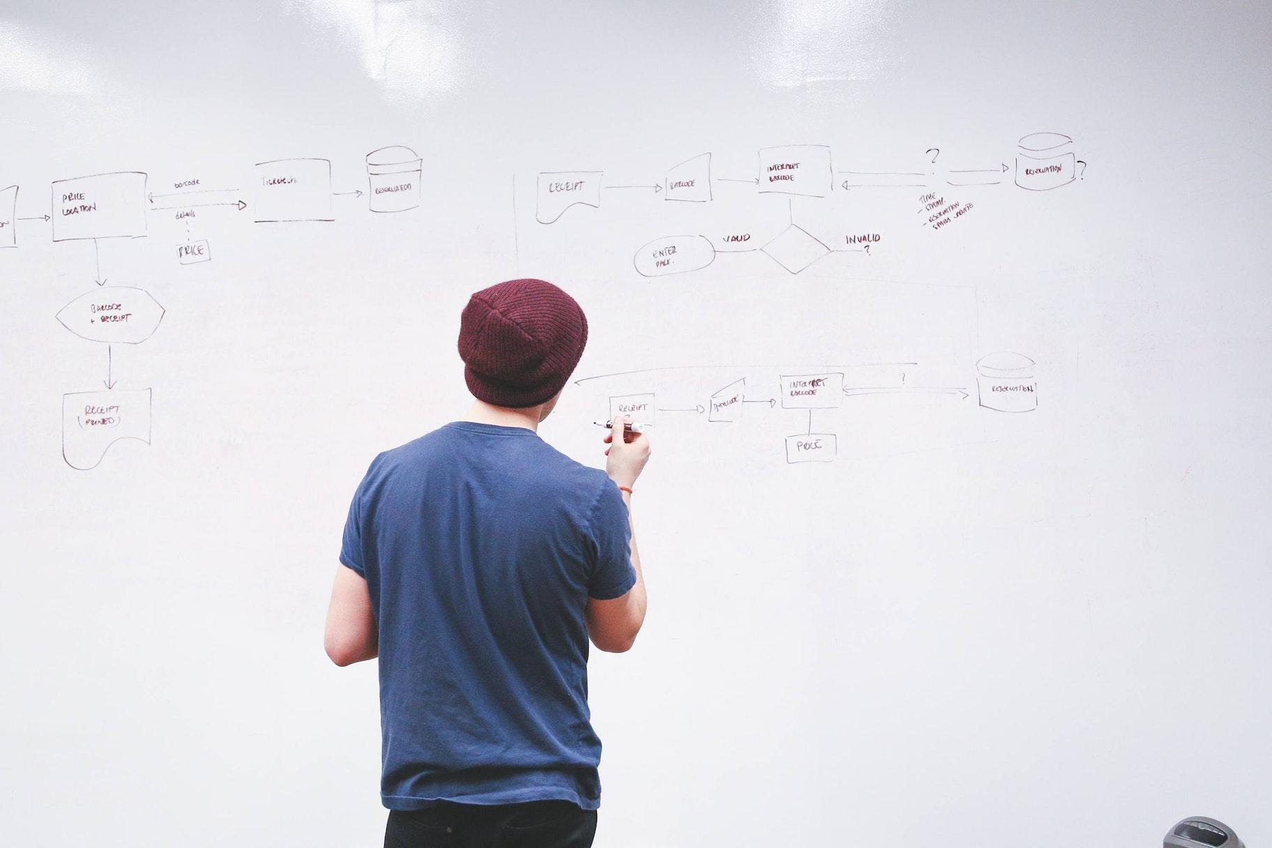 Como começar a fazer marketing pessoal: Estabeleça objetivos
