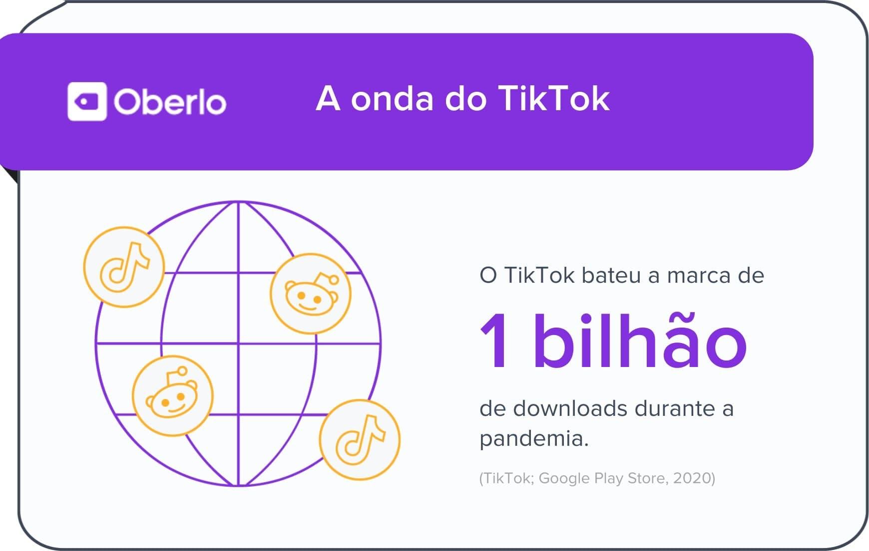Tendências das redes sociais durante a pandemia: a onda do TikTok