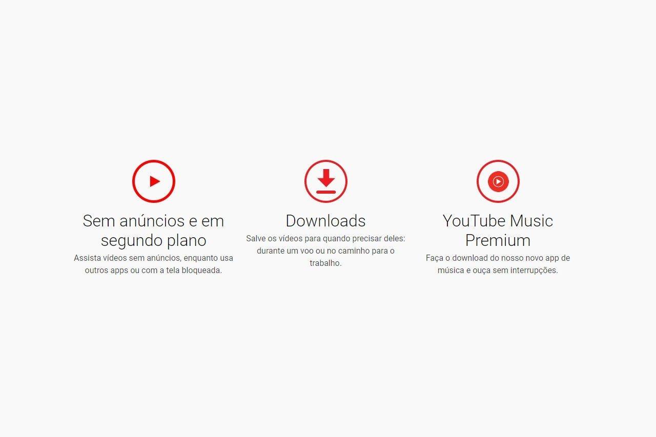 Como ganhar dinheiro no YouTube: YouTube Premium