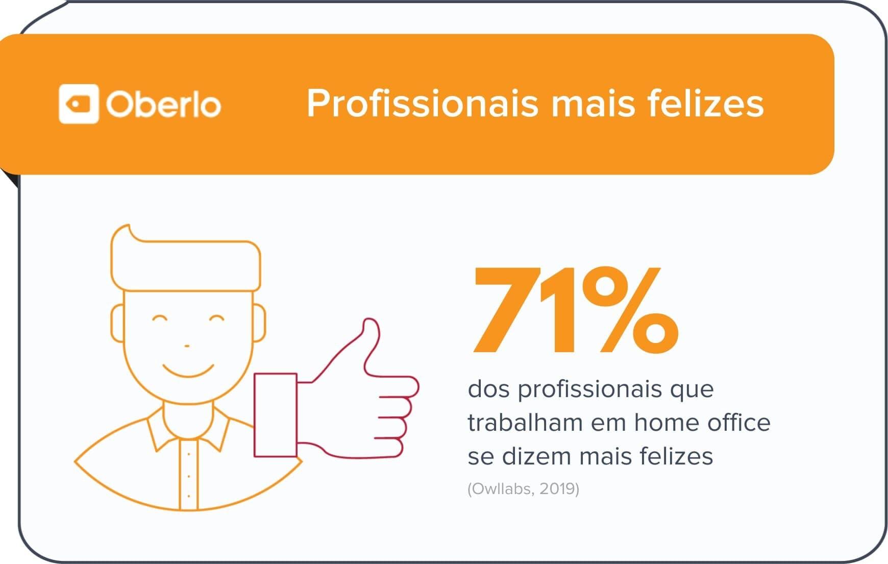 Profissionais que podem trabalhar de casa, ao que tudo indica, são profissionais mais felizes.