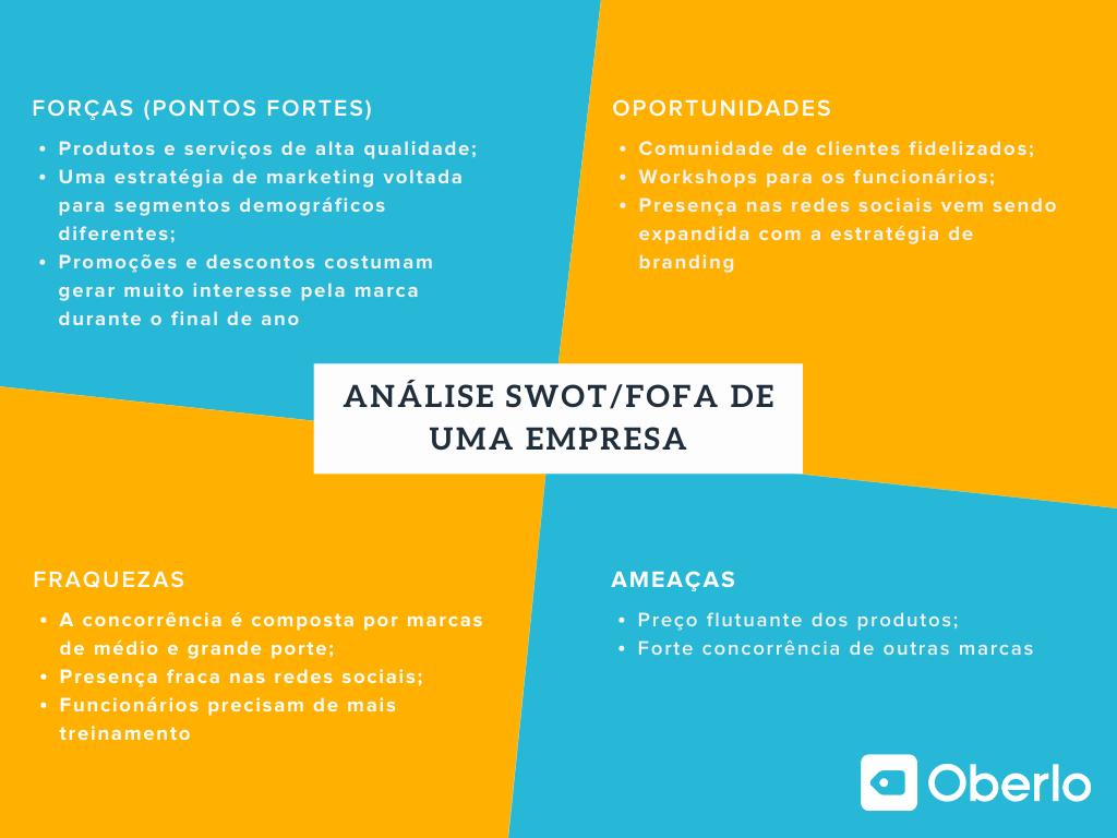 análise SWOT ou análise FOFA
