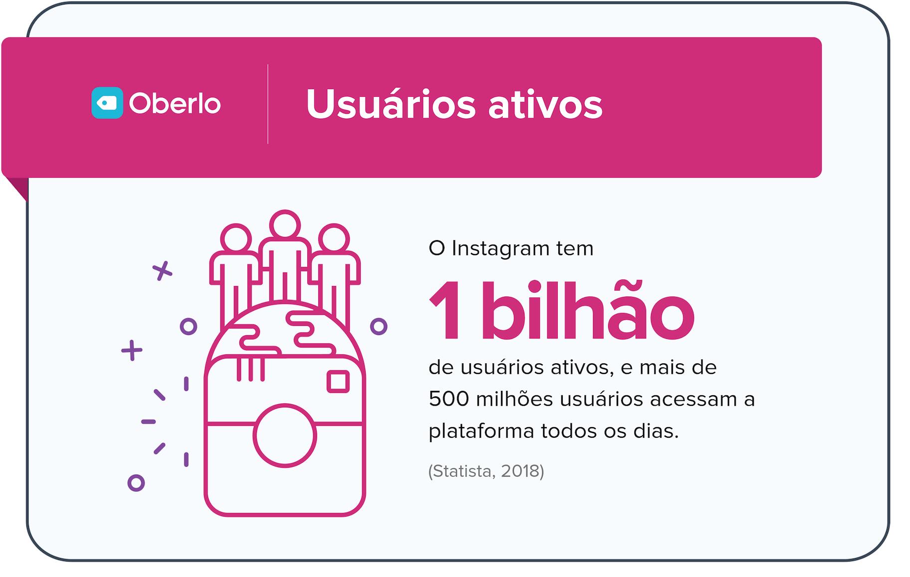 número de usuários do Instagram