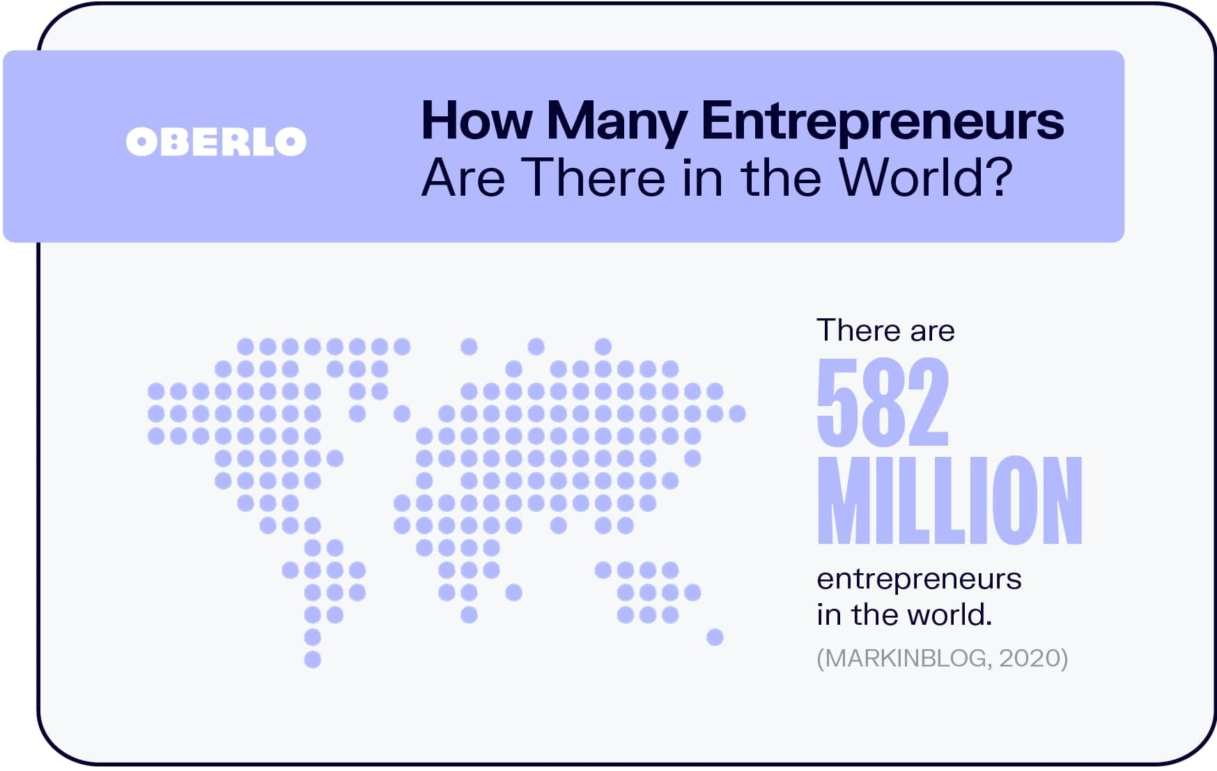 How Many Entrepreneurs Are There in the World?