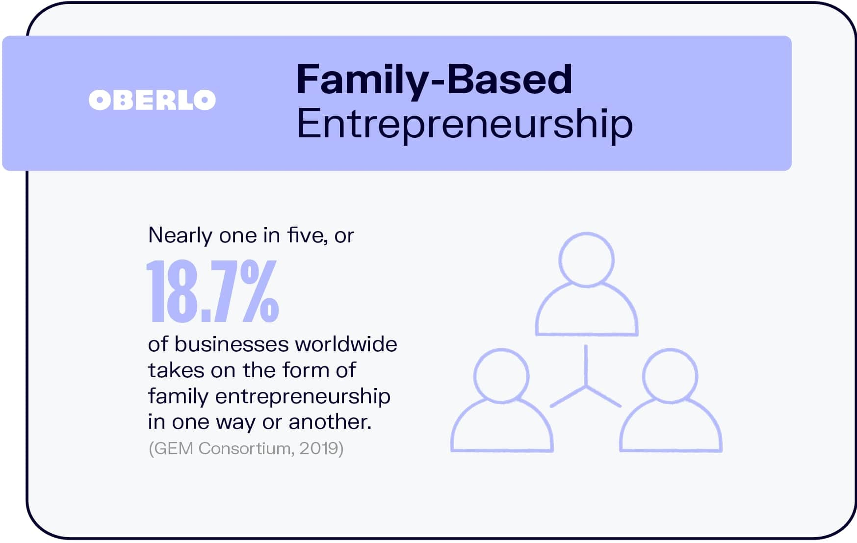 Family-Based Entrepreneurship