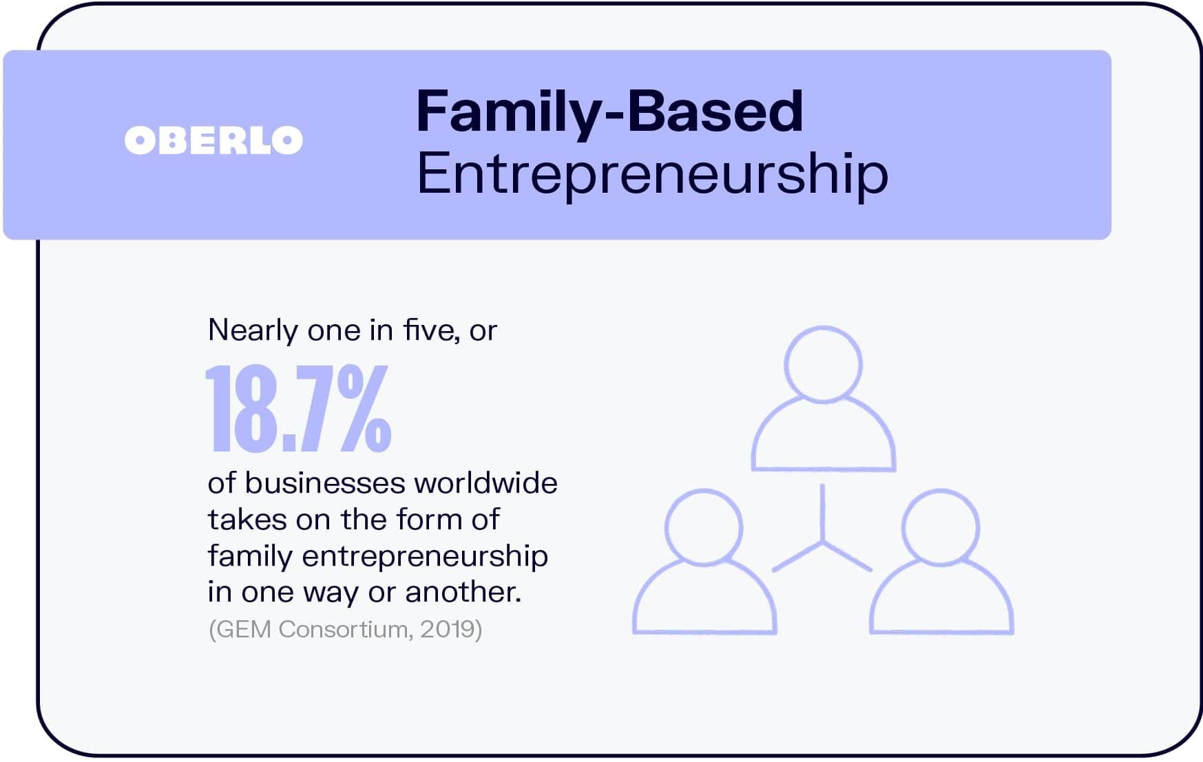 Family-Based Entrepreneurship