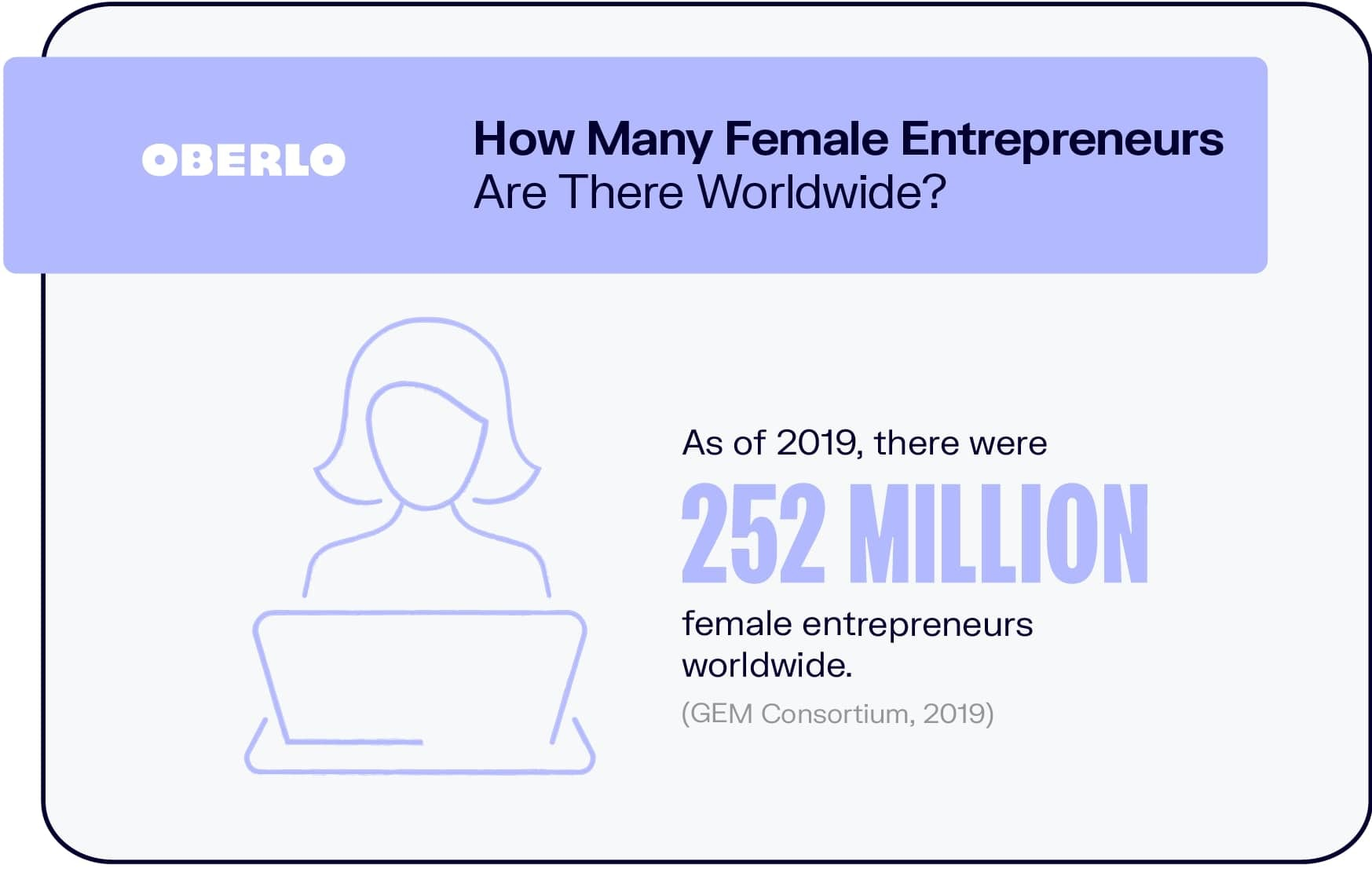 How Many Female Entrepreneurs Are There Worldwide?