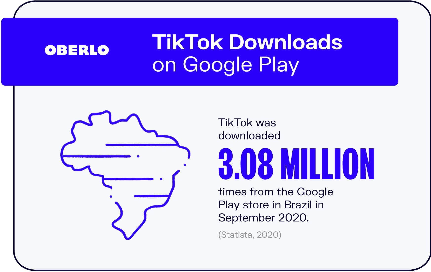 TikTok Downloads on Google Play