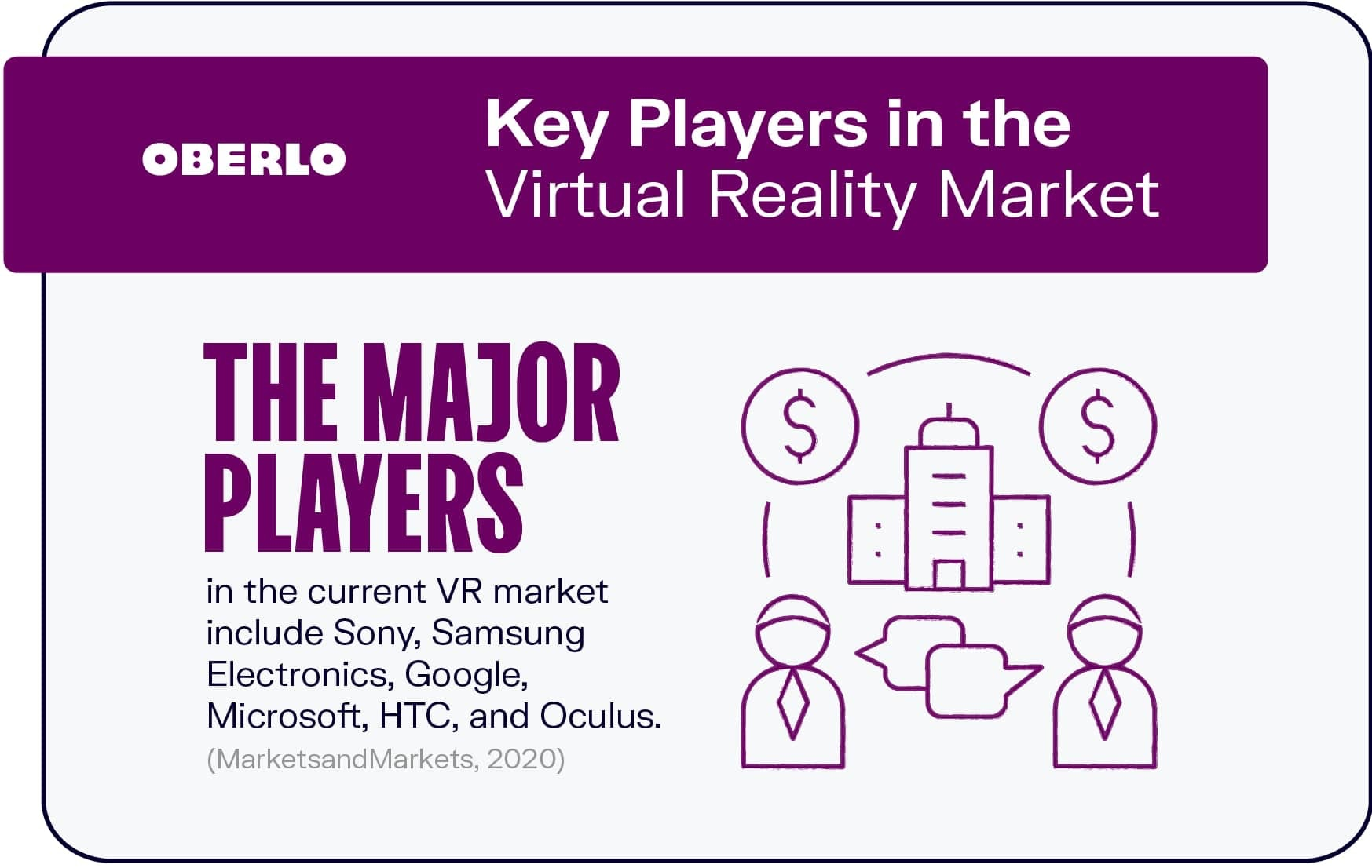Key Players in the Virtual Reality Market