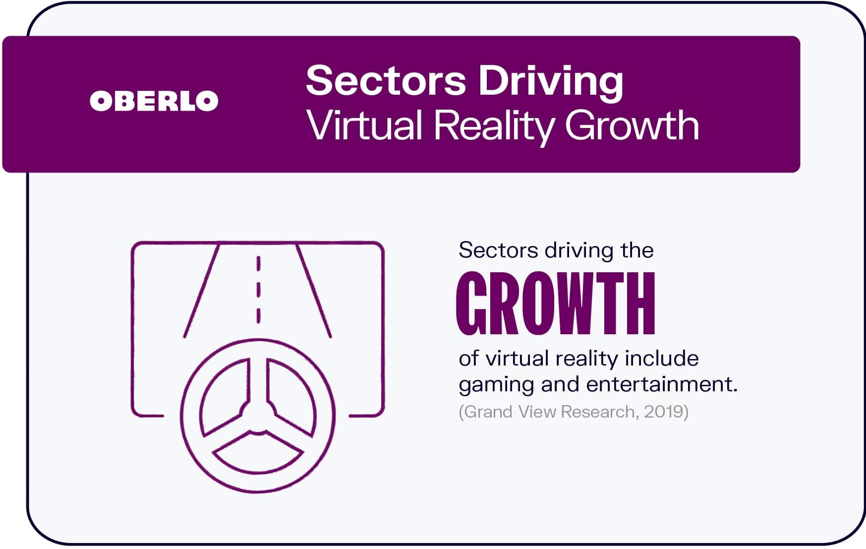 Sectors Driving Virtual Reality Growth