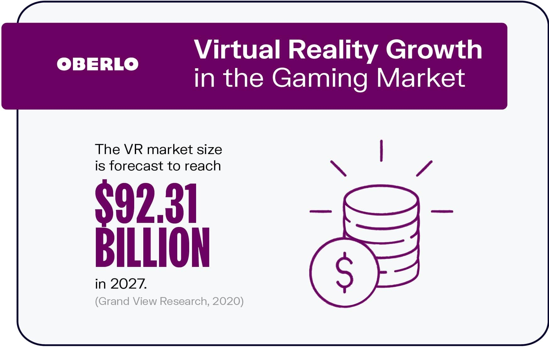 Virtual Reality Growth in the Gaming Market