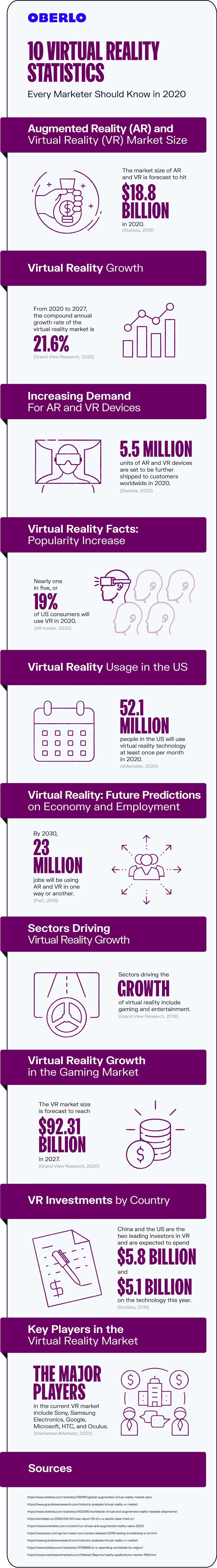 virtual reality statistics 2020
