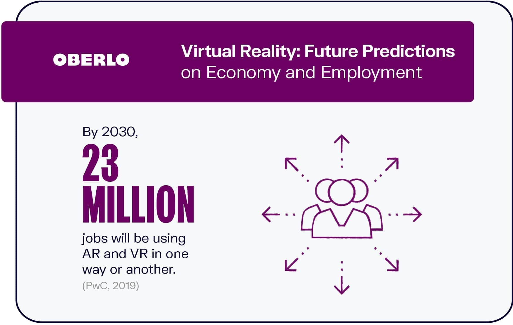 Virtual Reality: Future Predictions on Economy and Employment
