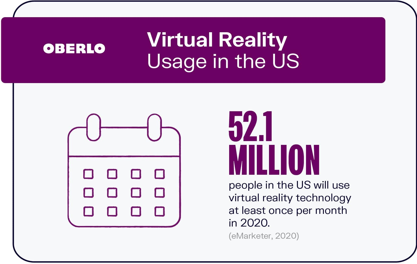 Virtual Reality Usage in the US