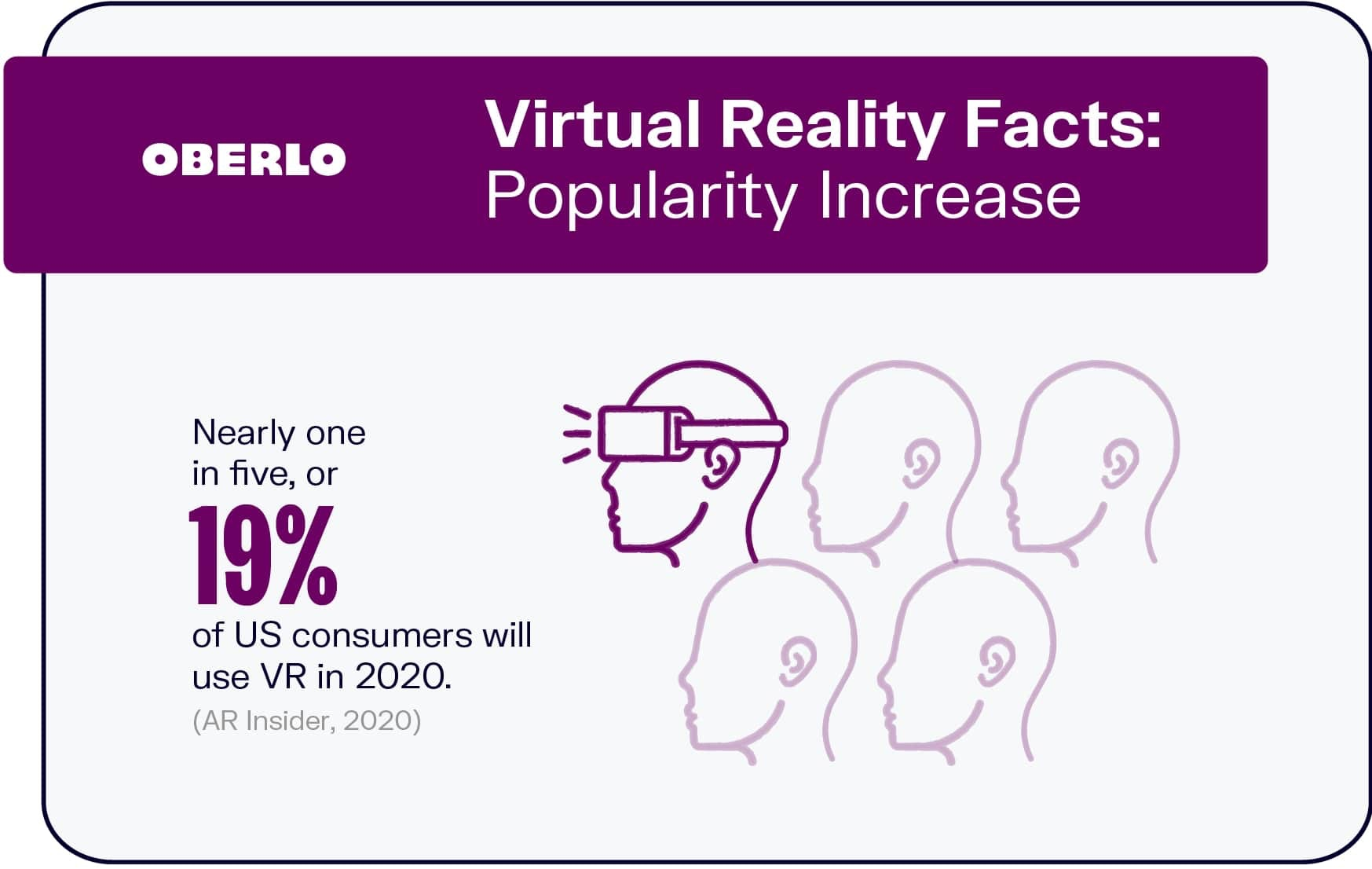 Virtual Reality Facts: Popularity Increase