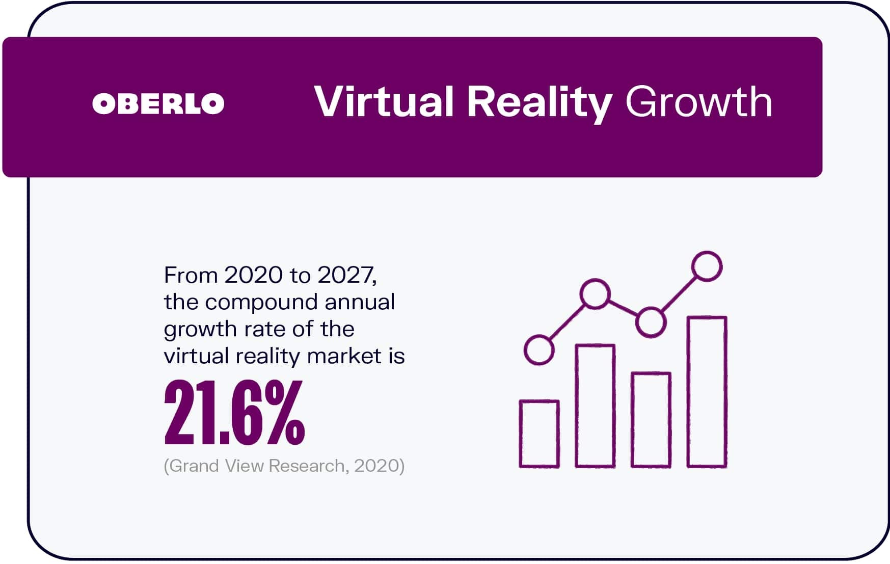 Virtual Reality Growth
