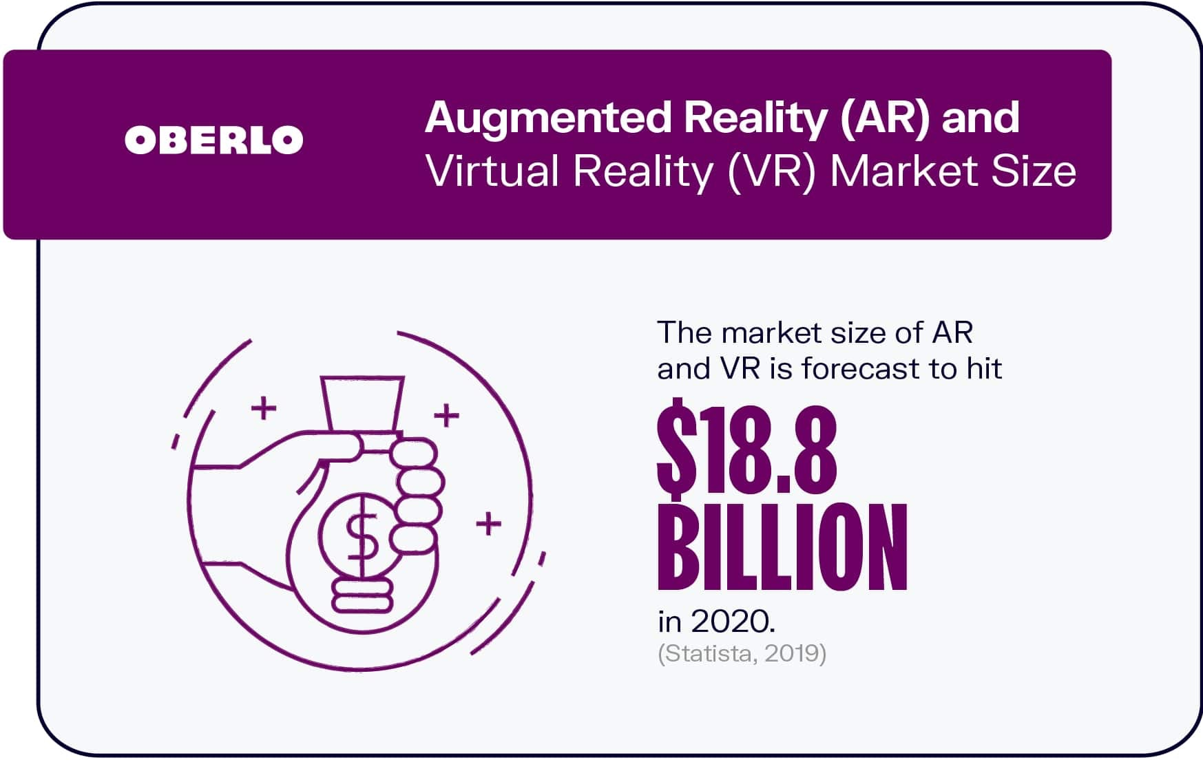 Augmented Reality (AR) and Virtual Reality (VR) Market Size
