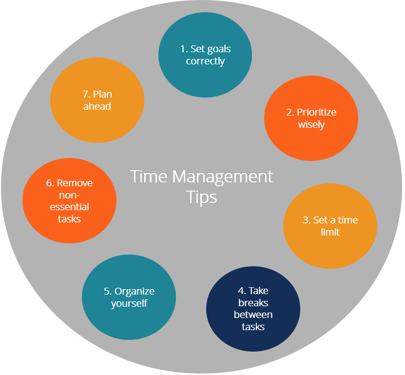 solopreneur time management