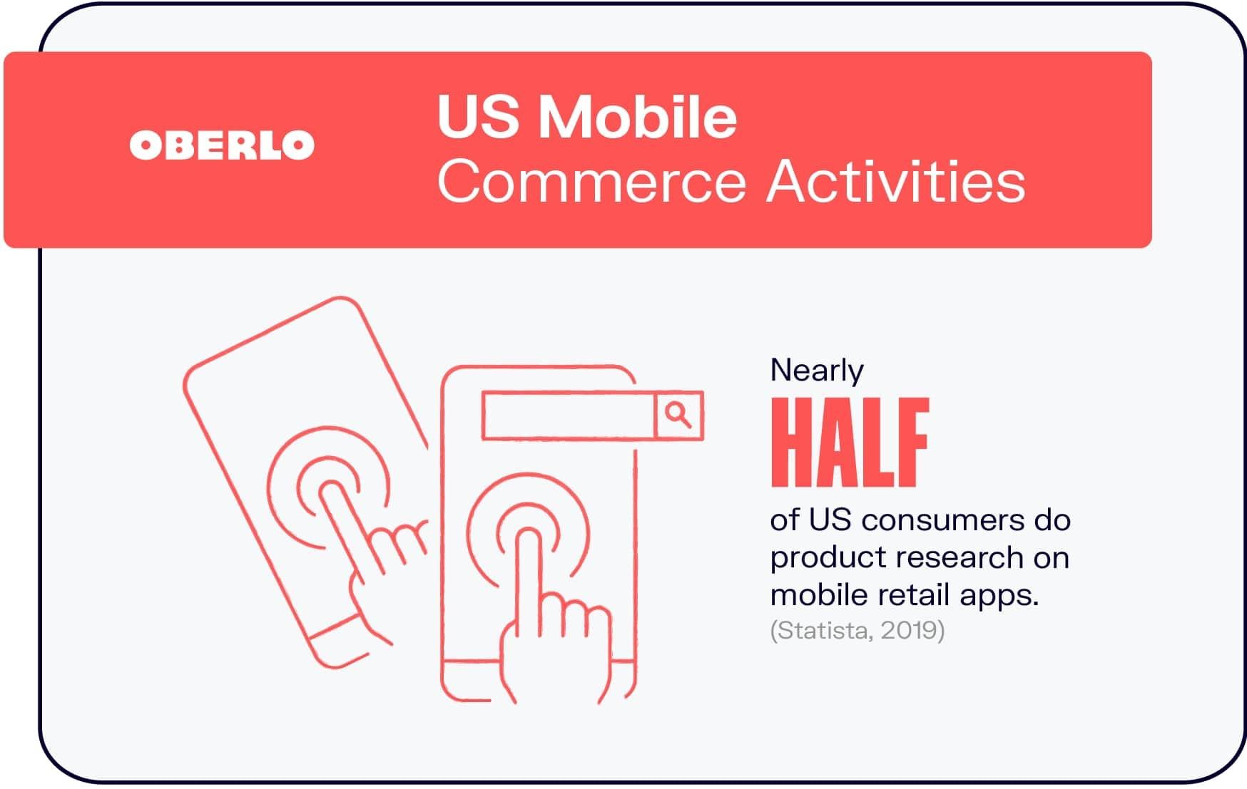US Mobile Commerce Activities
