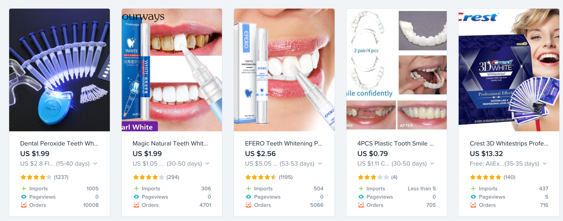 teeth whitening oberlo products