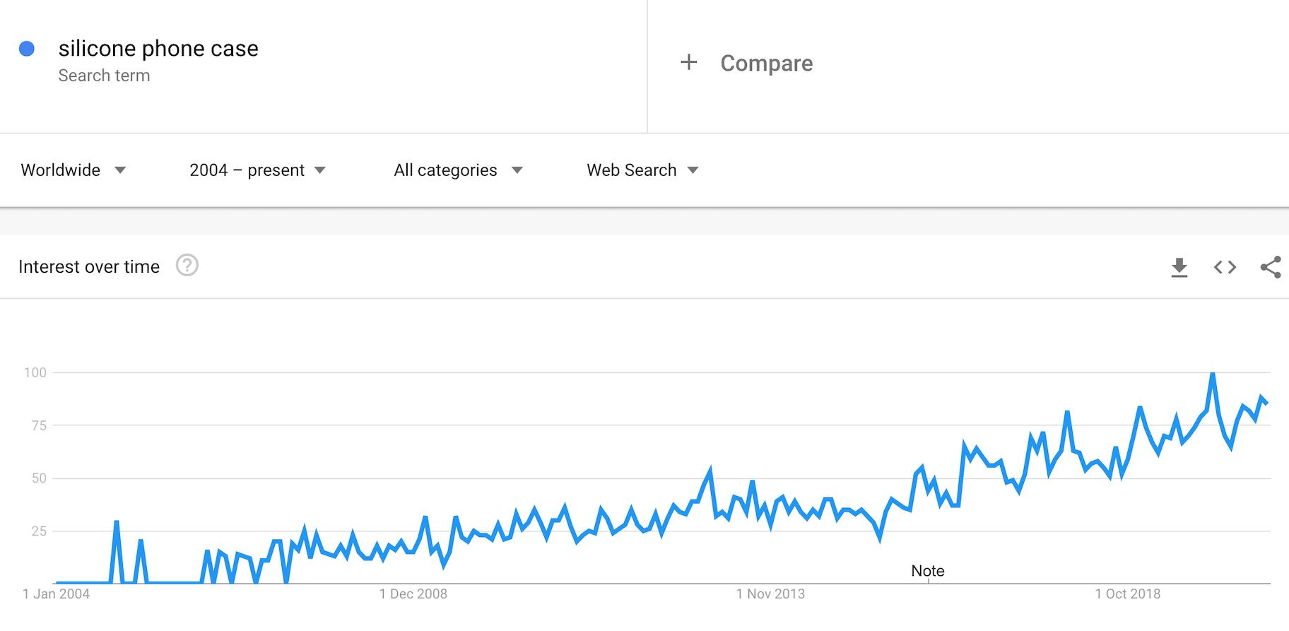silikon telefon kılıfı trend ürün