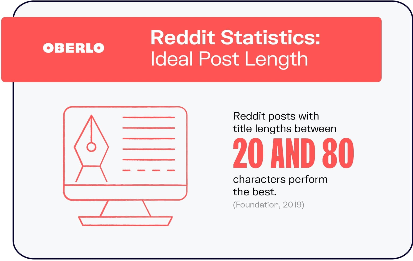 Reddit Statistics: Ideal Post Length