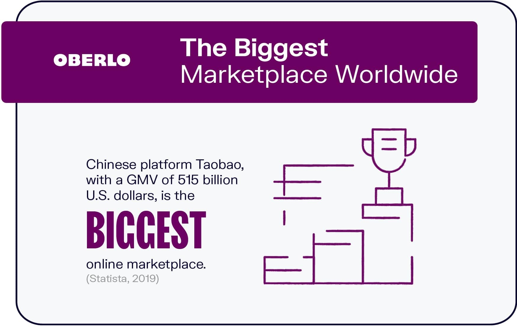 The Biggest Marketplace Worldwide