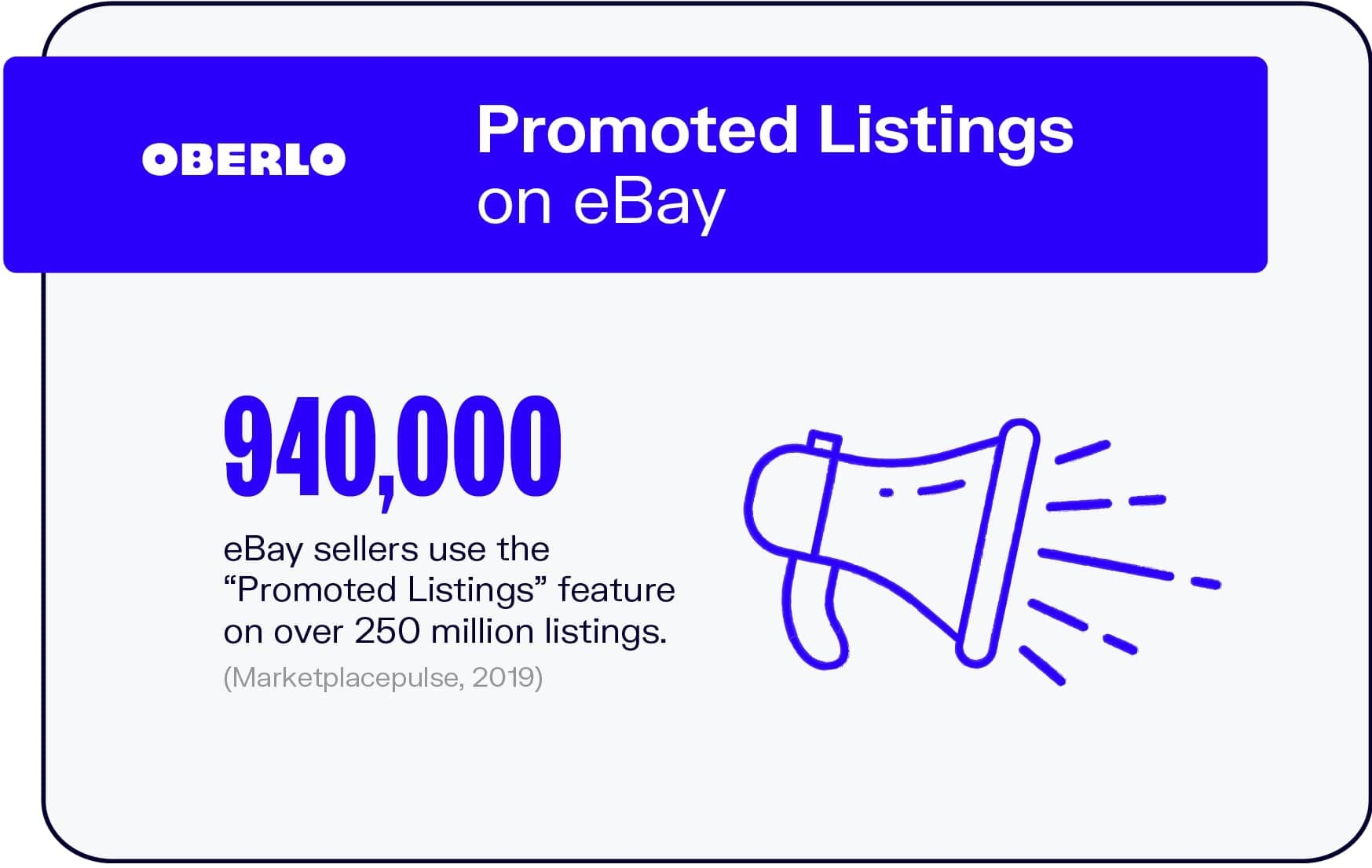 Promoted Listings on eBay