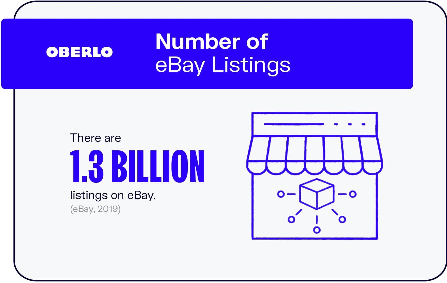 Number of eBay Listings