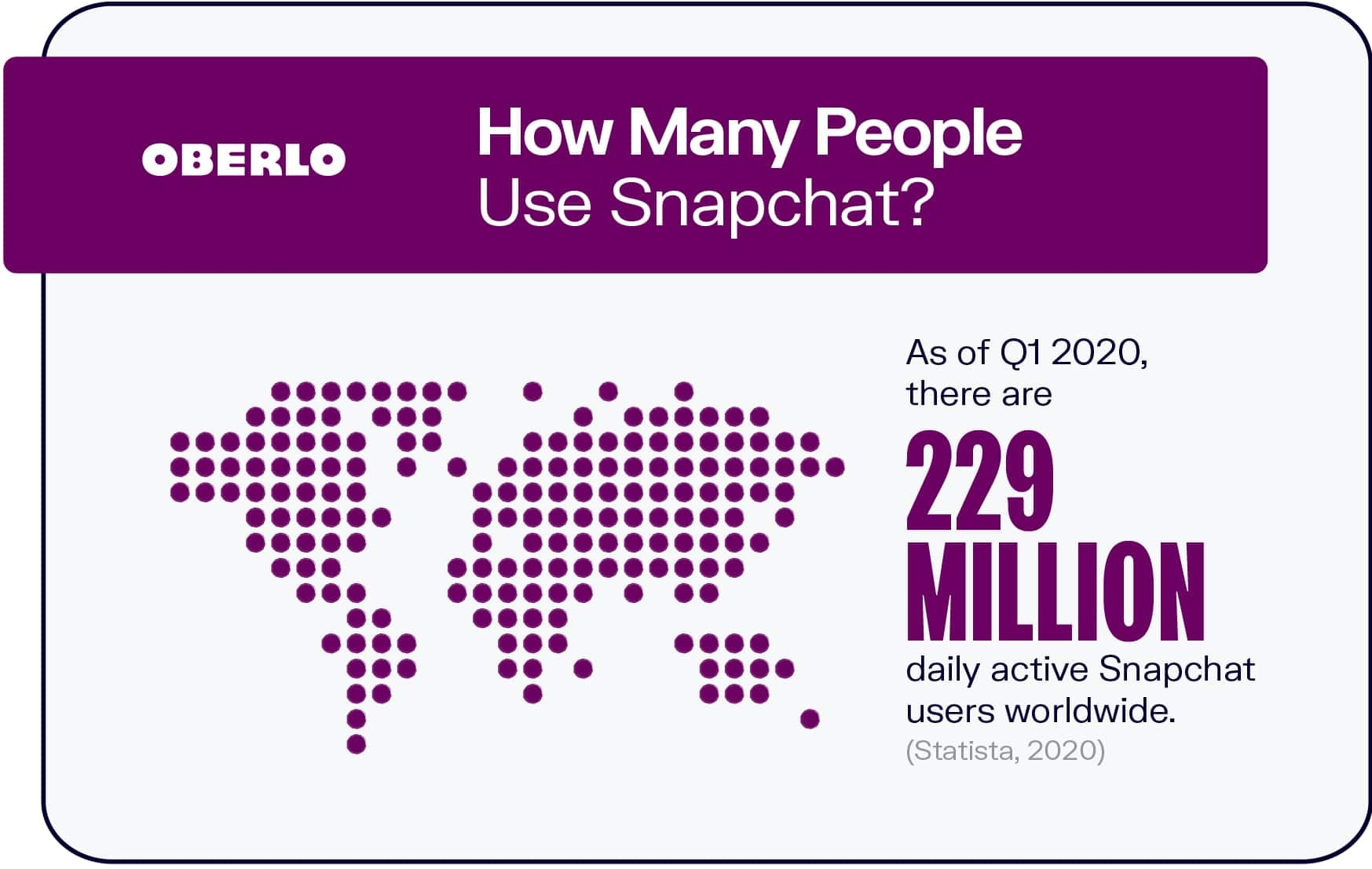 How Many People Use Snapchat?