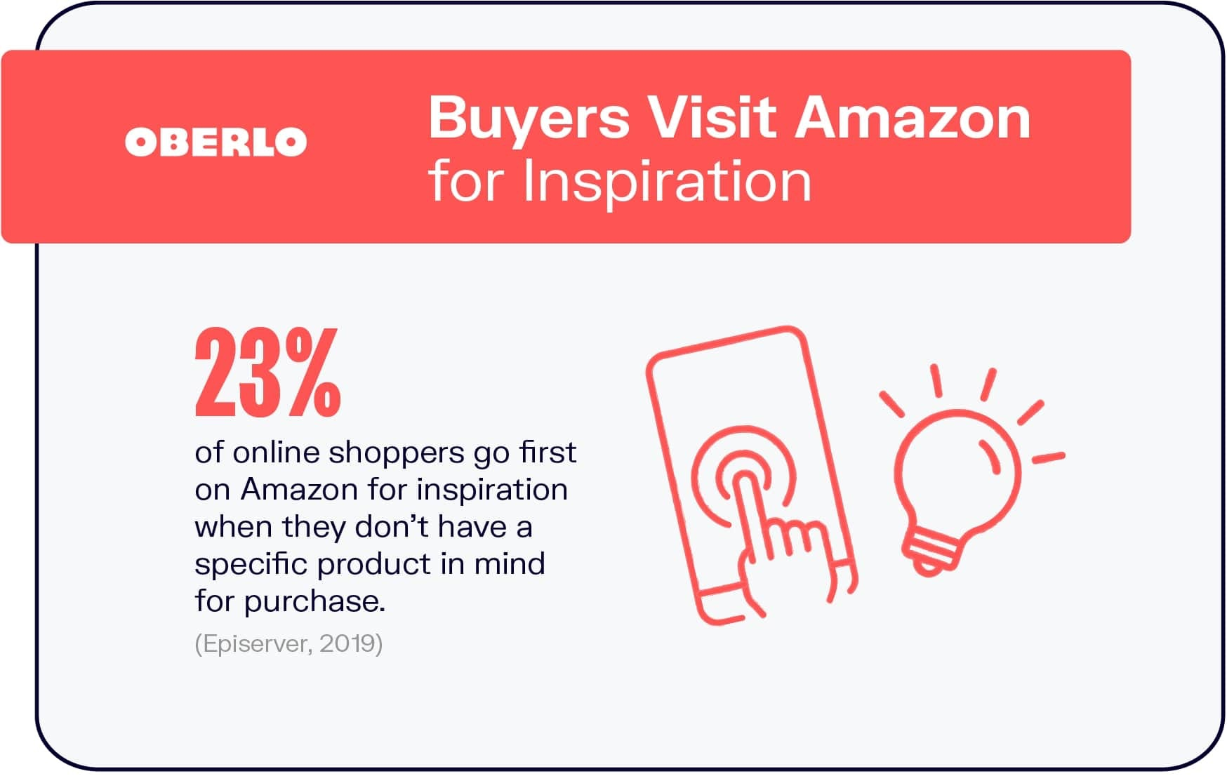 Buyers Visit Amazon for Inspiration