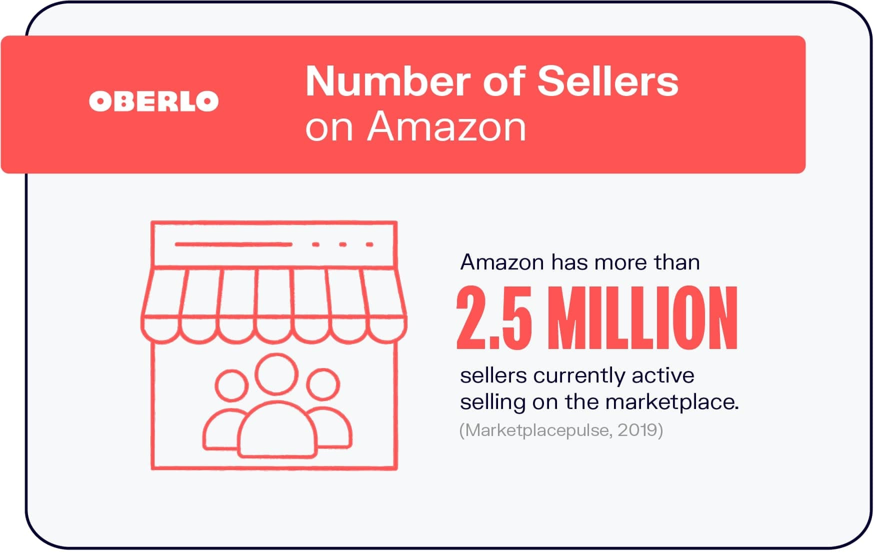 Number of Sellers on Amazon