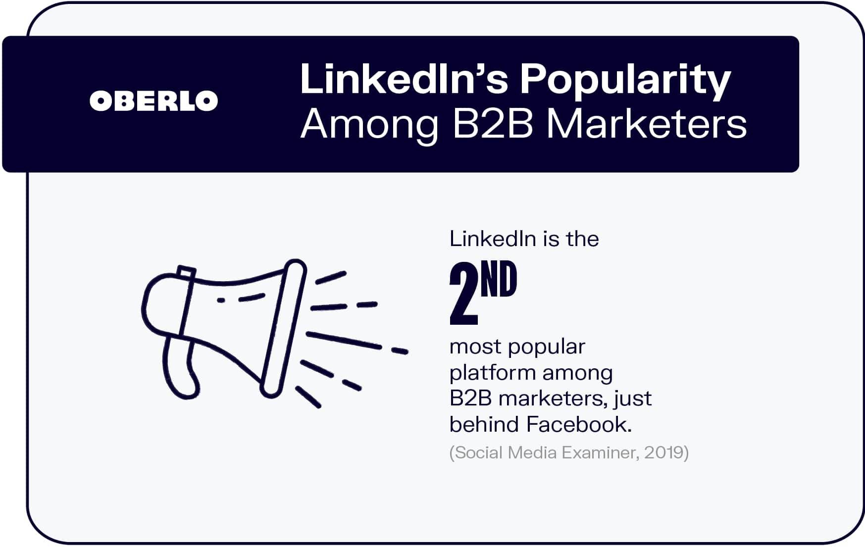 LinkedIn's Popularity Among B2B Marketers
