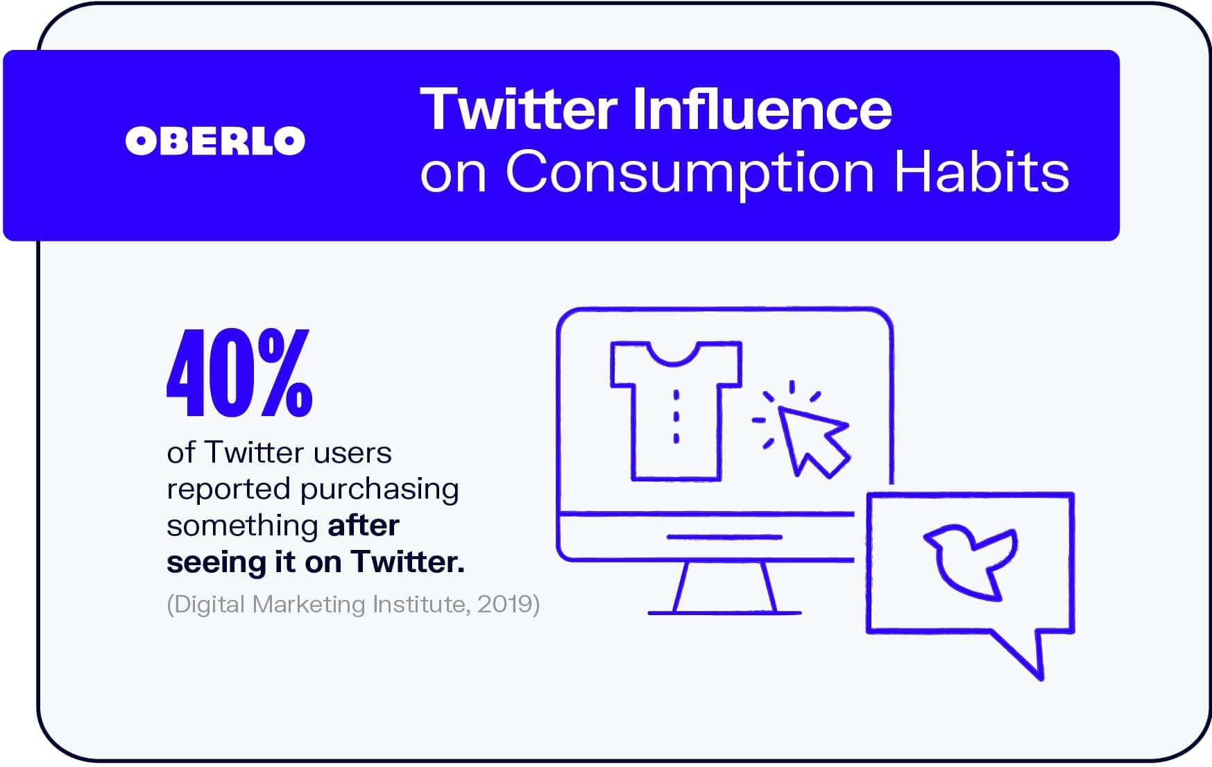 Twitter Influence On Consumption Habits