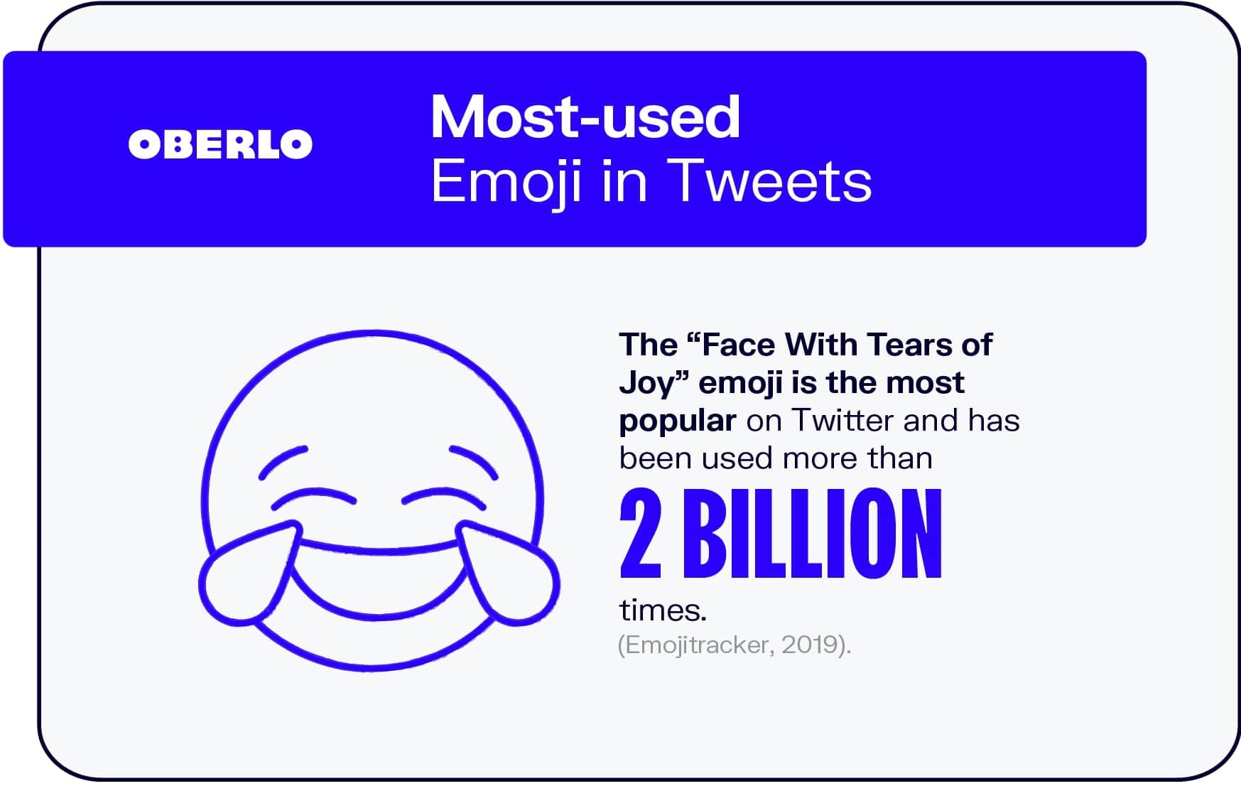 Most-used Emoji in Tweets